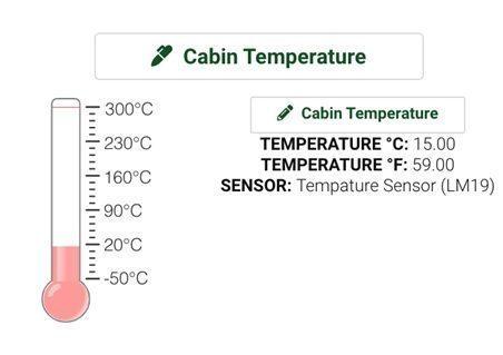 Temperature Tattle Diagram